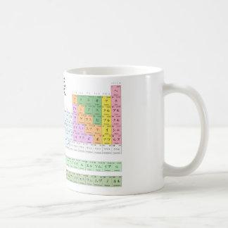 Japanisches Periodensystem Tasse