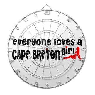 Jeder Lieben ein Kap-Bretone Dartscheibe