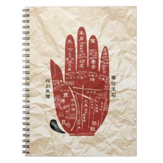 Jitaku Palmen-Lesung geknittertes Notizblock
