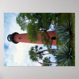 Jupiter-Einlass-Leuchtturm u. Museum Jupiter Poster