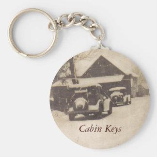 Kabinen-Schlüssel Schlüsselanhänger