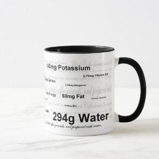 Kaffee-Nahrungs-Tasse Tasse