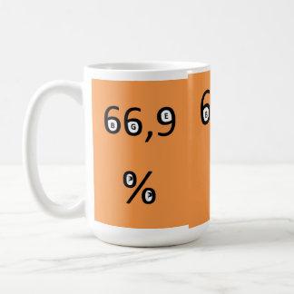 Kaffeetasse - 66,9% der Piraten für den BGE-Antrag
