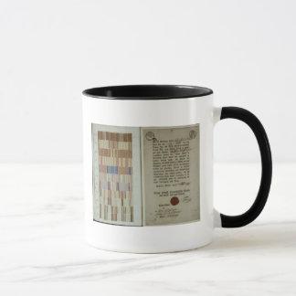 Kampagnenbänder und Aufzeichnung der Aufgabe Tasse