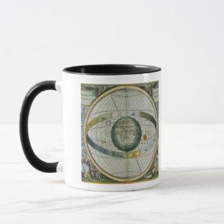 Karte, die Tycho Brahes System von planetarischem Tasse