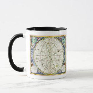 Karte, welche die Bewegung der Erde und der Tasse