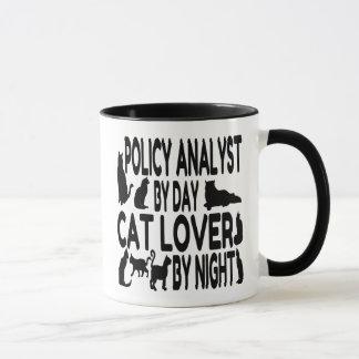 Katzen-Liebhaber-Politik-Analytiker Tasse