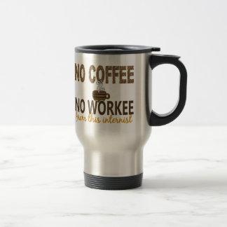 Kein Kaffee kein Workee Internist Edelstahl Thermotasse