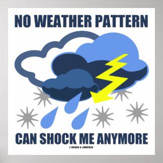 Kein Wettergeschehen kann mich mehr entsetzen Poster