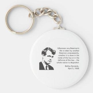 Kennedy Schlüsselbänder
