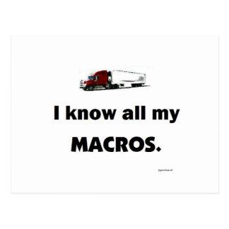 Kennen Sie meine Makro Postkarte
