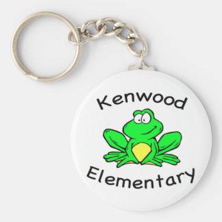 Kenwood UMARMUNG Frosch Keychain Schlüsselanhänger