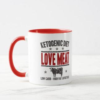 KETOGENIC DIÄT: Liebe-Fleisch - niedriges Tasse