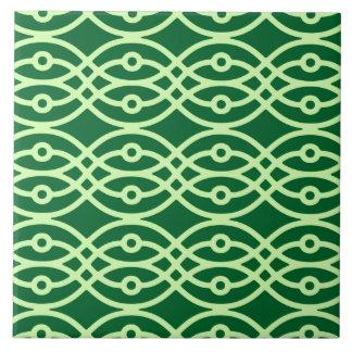 Kimonodruck, dunkel u. hellgrün fliese