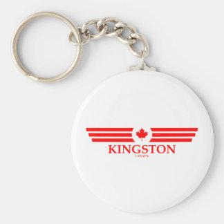 KINGSTON SCHLÜSSELANHÄNGER