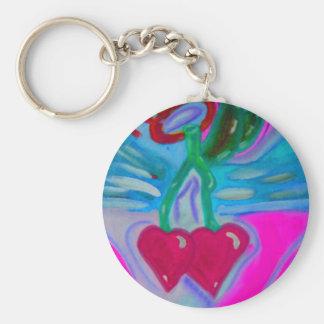 KirschLiebe Keychain Vorlage Schlüsselanhänger