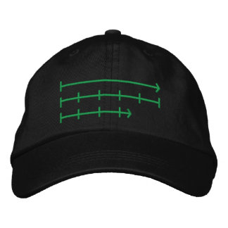 Klumpiger und glatter Hut