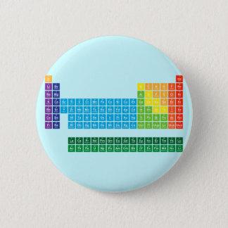 Knöpfe Runder Button 5,7 Cm