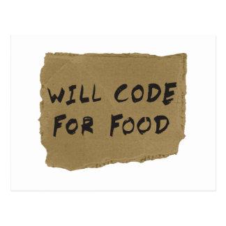 Kodiert für Nahrung Postkarte