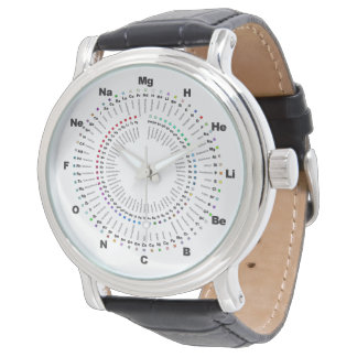 Komplette Periodensystem-Chemie-Uhr - H zu Og Uhr