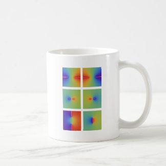 Komplexe umgekehrte trigonometrische Funktionen Kaffeetasse