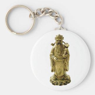 Konfuzius Confucius Schlüsselanhänger