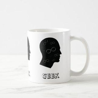 Kopf mit Unendlichkeitssymbolen - Aussenseiter Kaffeetasse