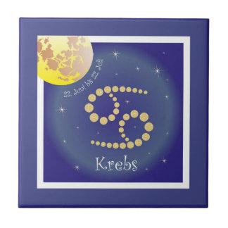 Krebs 22. Juni bis 22. Juli Keramik Fotofliese Keramikfliese