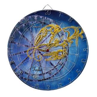 Krebs-Tierkreis-Astrologieentwurf Horoskop Dartscheibe