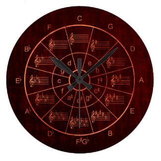 Kreis der Fünftel braun/der rote Farbmusiker Große Wanduhr