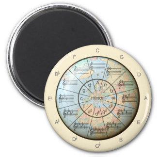 Kreis der Fünftel für Musik rund um den Globus Runder Magnet 5,7 Cm