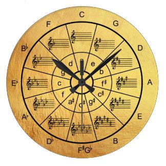 Kreis der Fünftel-Imitat-Goldmusiker Große Wanduhr