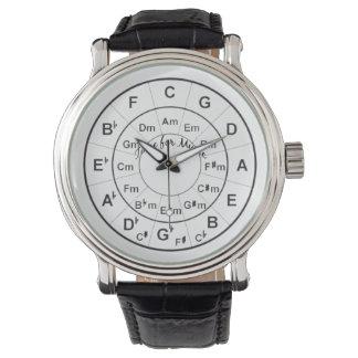Kreis der Fünftel-Zeit für Musik-Schwarzes Armbanduhr