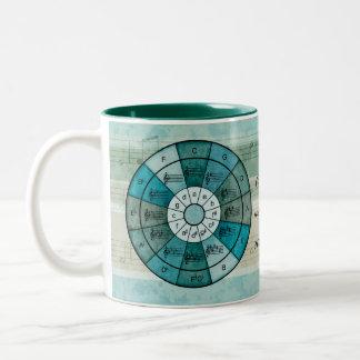 Kreis der Fünftelmusiker-Geschenk-Tasse Zweifarbige Tasse
