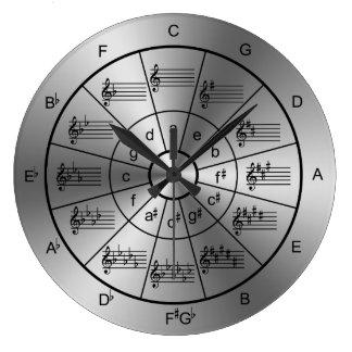Kreis der silbernen Musiker der Fünftel Farb Große Wanduhr