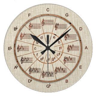 Kreis des Fünftel-Blickes des Holzes für Musiker Wanduhr