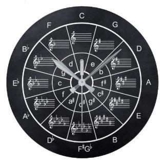 Kreis des Fünftelentwurfs für Musiker Große Wanduhr