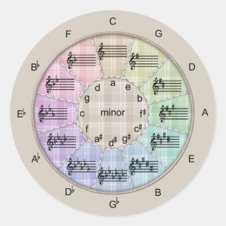 Kreis Fünftel-des karierten Farbrades Runder Aufkleber