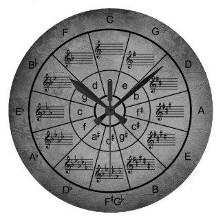 Kreis Schmutzmusiker der Fünftel der silbernen Große Wanduhr