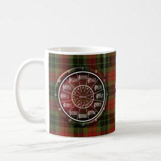 Kreis von Fünfteln in einer keltischen Kaffeetasse