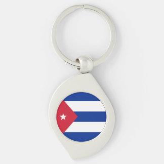 Kuba-Flagge Schlüsselanhänger