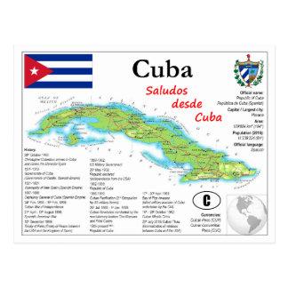 Kuba-Karten-Postkarte Postkarte