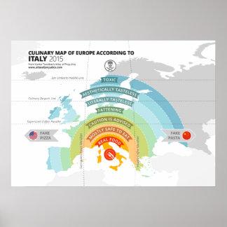 Kulinarische Karte von Europa entsprechend Italien Poster