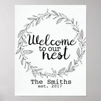 Kundengerechtes Willkommen zu unserem Nestdruck Poster