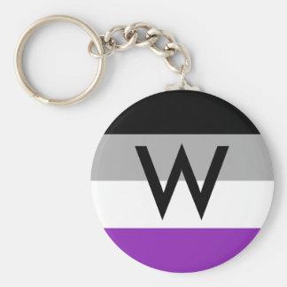 Kundenspezifische asexuale Stolz-Flagge Schlüsselanhänger