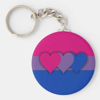 Kundenspezifische Bisexualityflagge Keychain Standard Runder Schlüsselanhänger