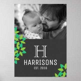 Kundenspezifischer neuer Familienname des Poster