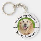 Kundenspezifisches Hundedenkmal Schlüsselanhänger