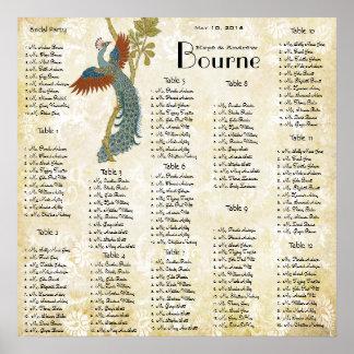 Kunst Nouveau Pfau-Vögel, die Sitzplatz-Diagramm 3 Poster