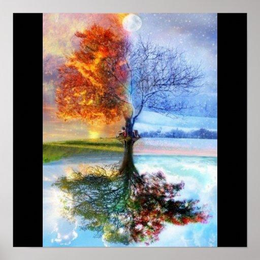 künstlerische vier Jahreszeiten Plakate